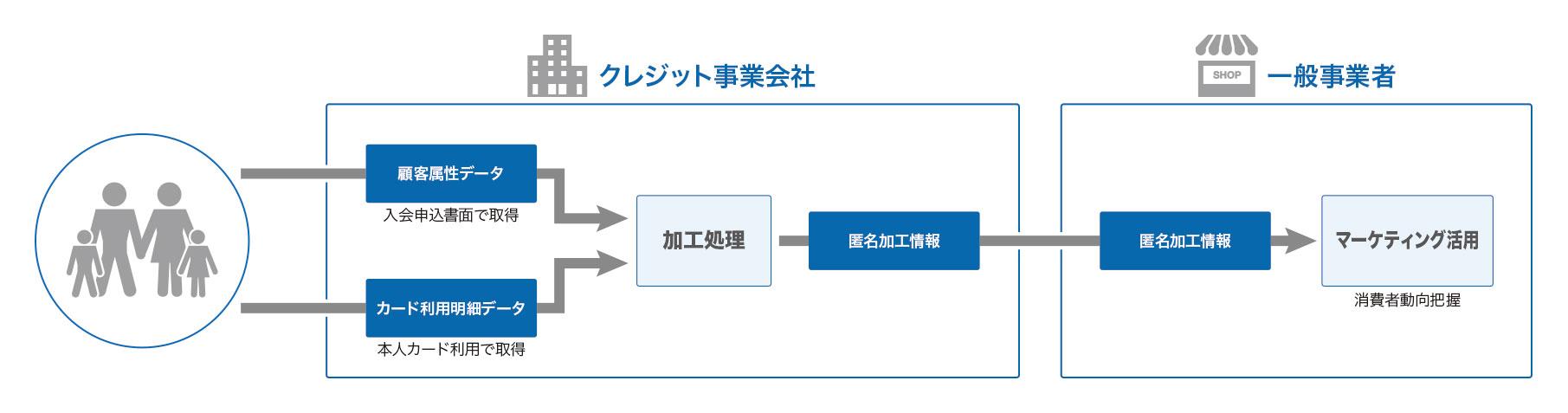 画像_テストエースPLUS10